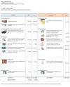 Portada Cuentas 2014 y Presupuesto 2015 (Lectura Fácil)