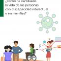 Cómo ha cambiado el coronavirus la vida de las personas con discapacidad intelectual o del desarrollo. Logo lectura fácil